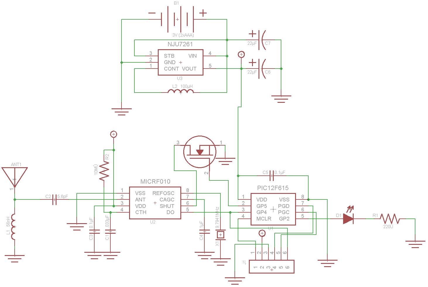 Transmitter schematic · Receiver schematic ...